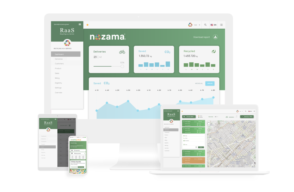 nozama-envío-sostenibles-dashbaord